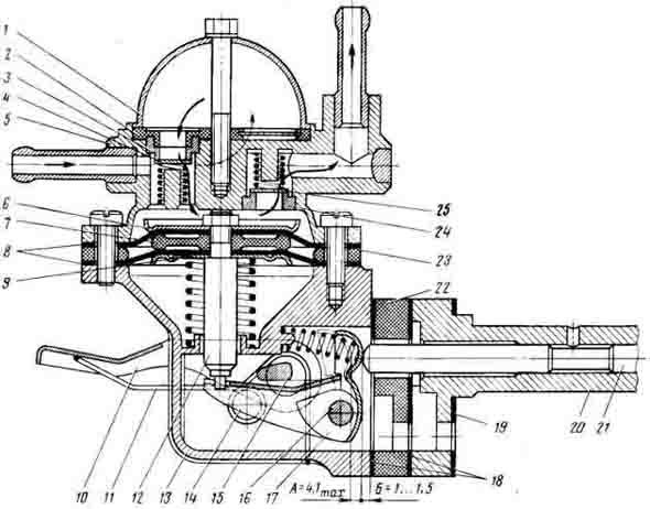1м63 схема смазки станка