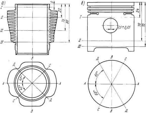 Схема замеров цилиндра и поршня: а—замеры диаметра зеркала цилиндра; б—замеры юбки поршня; В—В—ось коленчатого...
