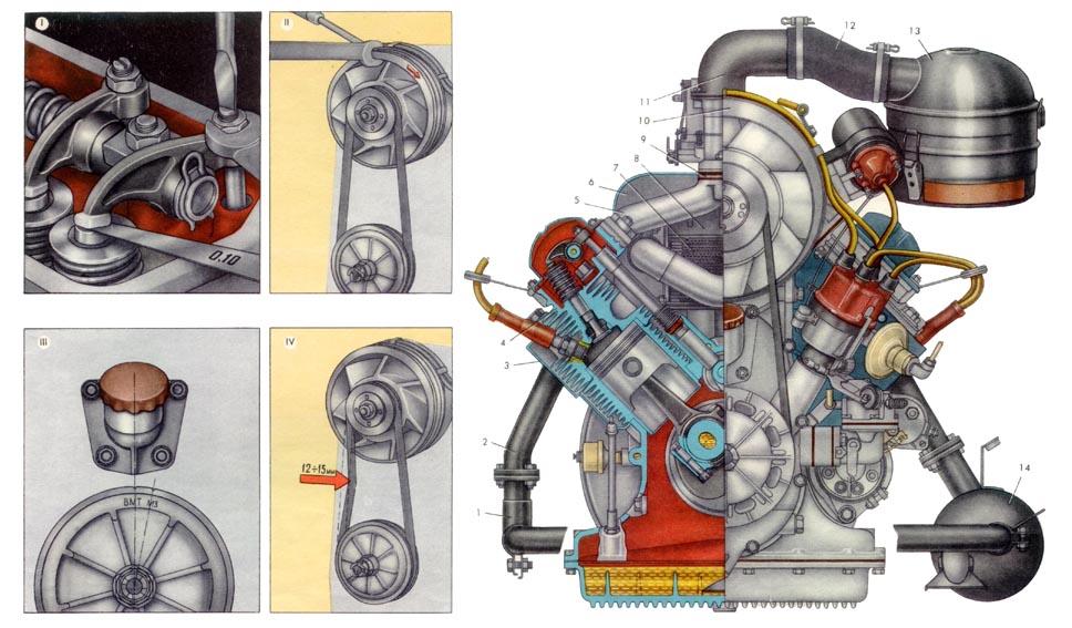 Вот, для сравнения, мотор