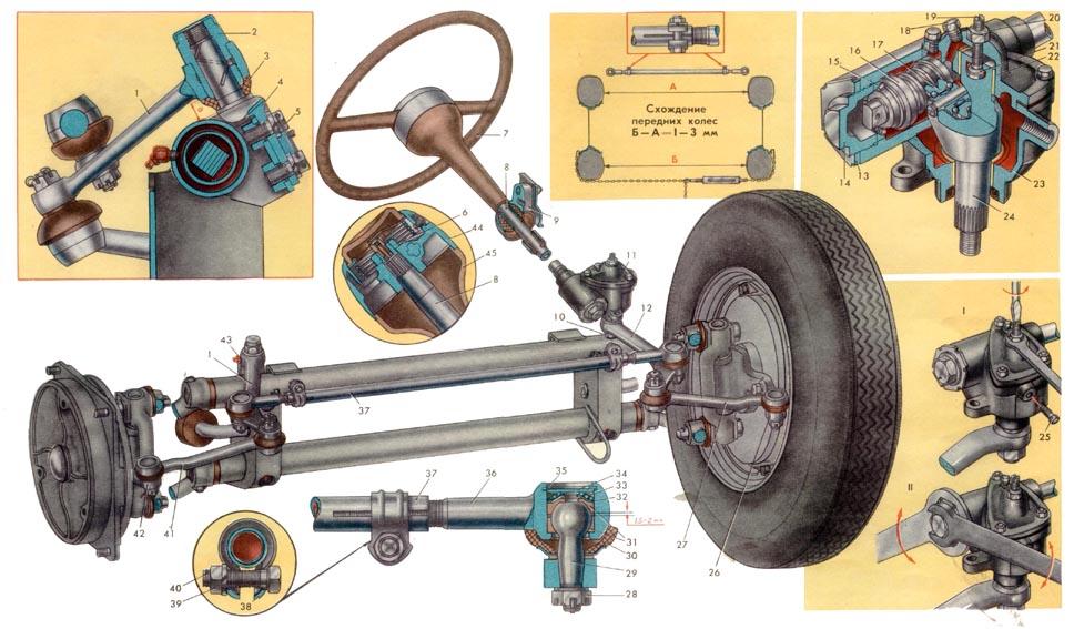 Рулевой механизм представляет собой червячную пару (глобоидальный червяк и двухгребневый ролик), помещенную в картере...
